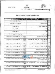 فهرست ممنوعیتهای صادراتی به عراق به روز شد 9   آفکو