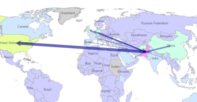 صادرات به پاکستان 13   آفکو