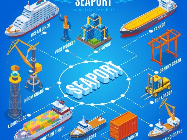 صادرات کشور به ۴۰ میلیارد دلار رسیده است 5 | آفکو